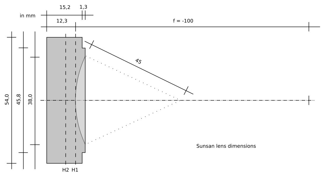 Sunsan lens glas dimensions